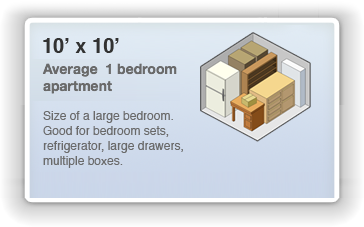 Picture of 10 by 10 Unit