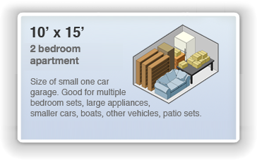 Picture of 10 by 15 Unit