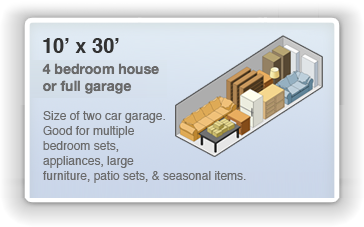Picture of 10 by 30 Unit